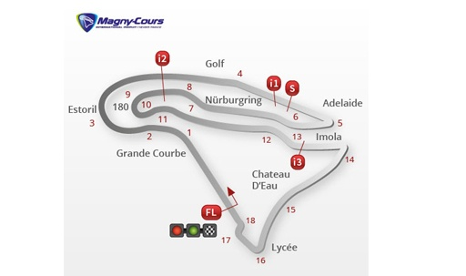circuit-MAGNY-COURS